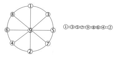 『9 Dimensions』説明図